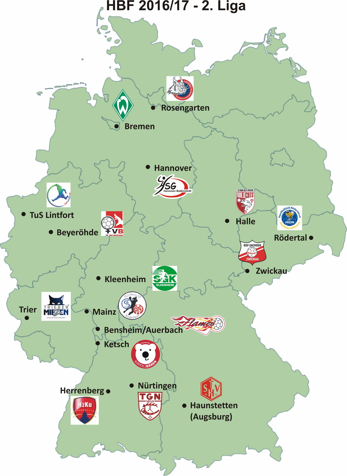 Handball Bundesliga Teams